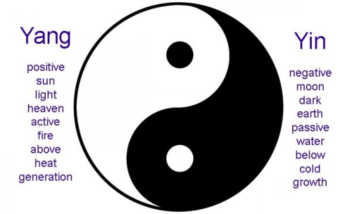 yin and yang the foundation of chinese Yin yang, as outlined in i ching, is the basic underpinning and the vital theory behind traditional chinese medicine (tcm) diagnosis, treatment and physiology it is also the guiding principal for chinese astrology and the chinese calendar.